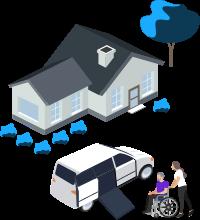 Non Emergency Medical Transportation Technology Five